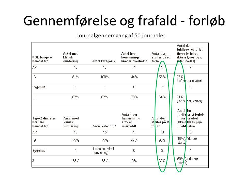 Gennemførelse og frafald - forløb Journalgennemgang af 50 journaler