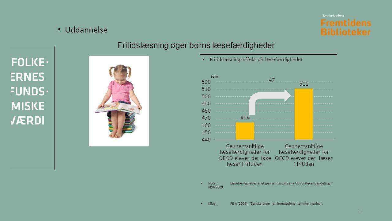 Fritidslæsning øger børns læsefærdigheder 11 Fritidslæsningseffekt på læsefærdigheder Note:Læsefærdigheder er et gennemsnit for alle OECD elever der deltog i PISA 2009.