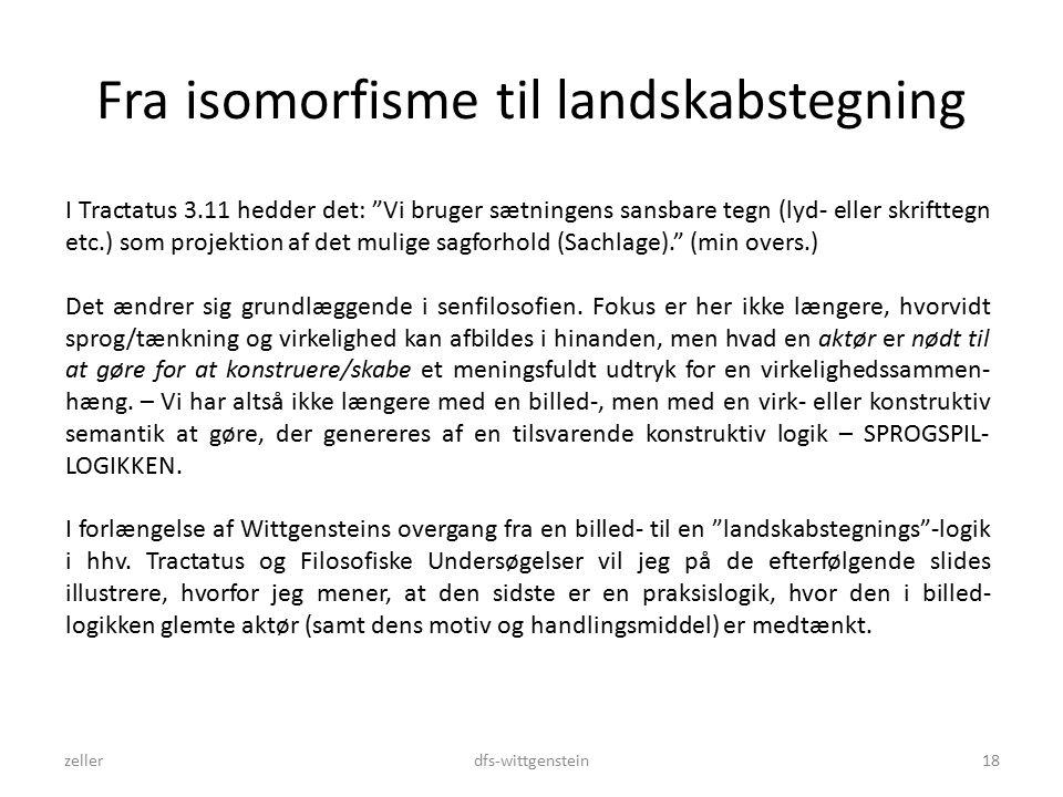 Fra isomorfisme til landskabstegning zellerdfs-wittgenstein18 I Tractatus 3.11 hedder det: Vi bruger sætningens sansbare tegn (lyd- eller skrifttegn etc.) som projektion af det mulige sagforhold (Sachlage). (min overs.) Det ændrer sig grundlæggende i senfilosofien.