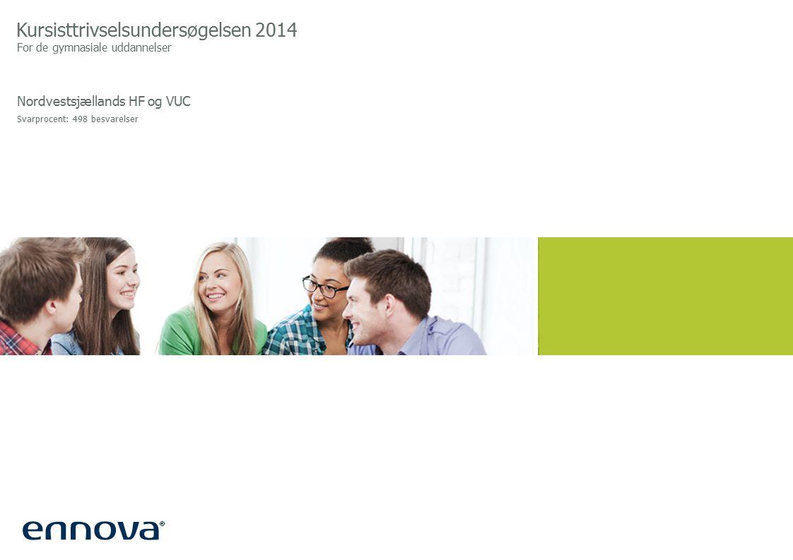 Kursisttrivselsundersøgelsen 2014 For de gymnasiale uddannelser Nordvestsjællands HF og VUC Svarprocent: 498 besvarelser