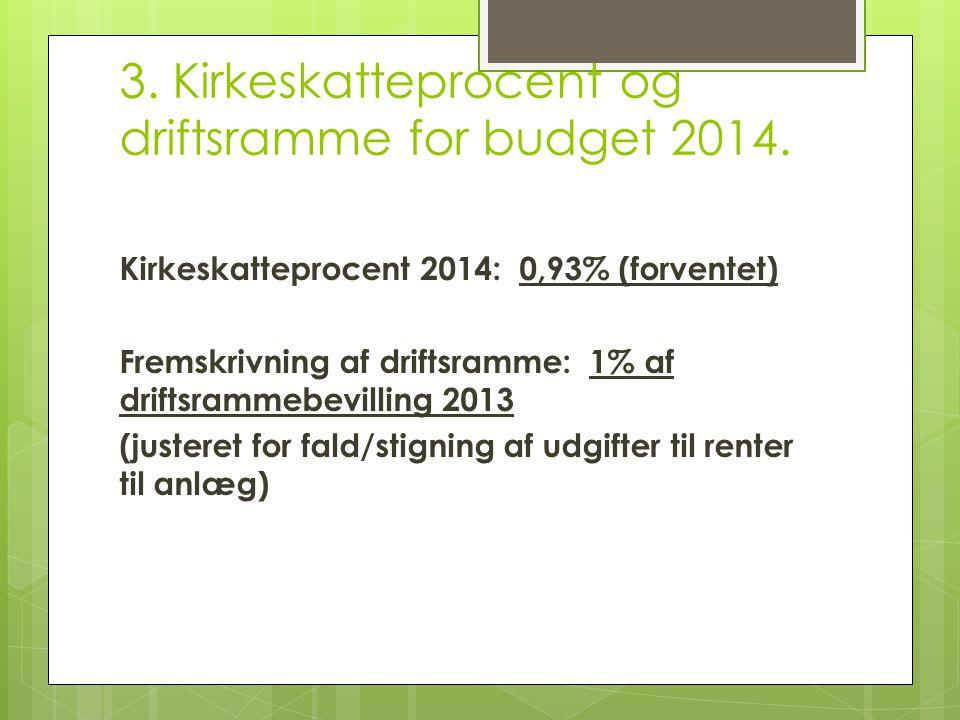 3. Kirkeskatteprocent og driftsramme for budget 2014.