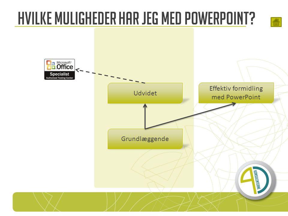 Effektiv formidling med PowerPoint Hvilke muligheder har jeg med PowerPoint Grundlæggende Udvidet