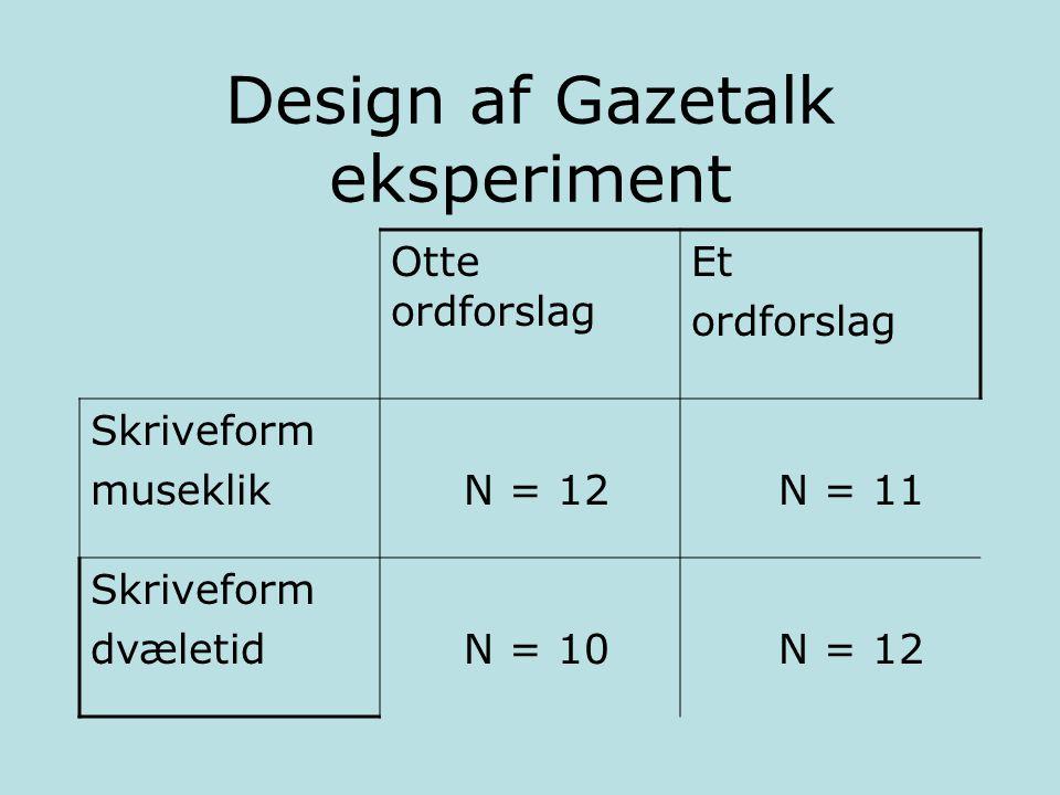 Design af Gazetalk eksperiment Otte ordforslag Et ordforslag Skriveform museklik N = 12 N = 11 Skriveform dvæletid N = 10 N = 12