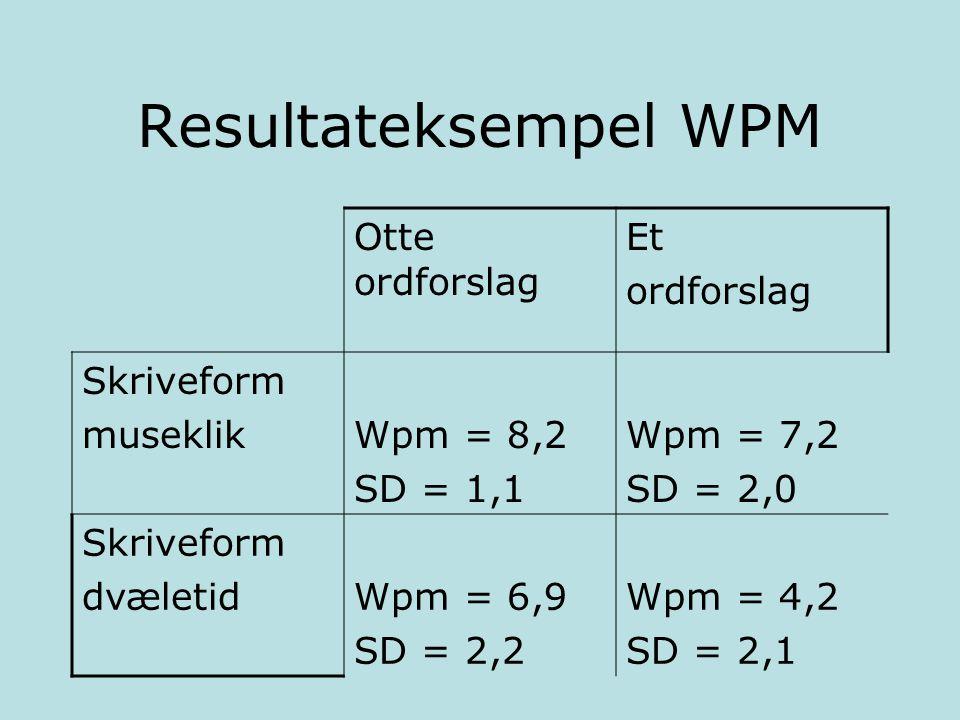 Resultateksempel WPM Otte ordforslag Et ordforslag Skriveform museklikWpm = 8,2 SD = 1,1 Wpm = 7,2 SD = 2,0 Skriveform dvæletidWpm = 6,9 SD = 2,2 Wpm = 4,2 SD = 2,1