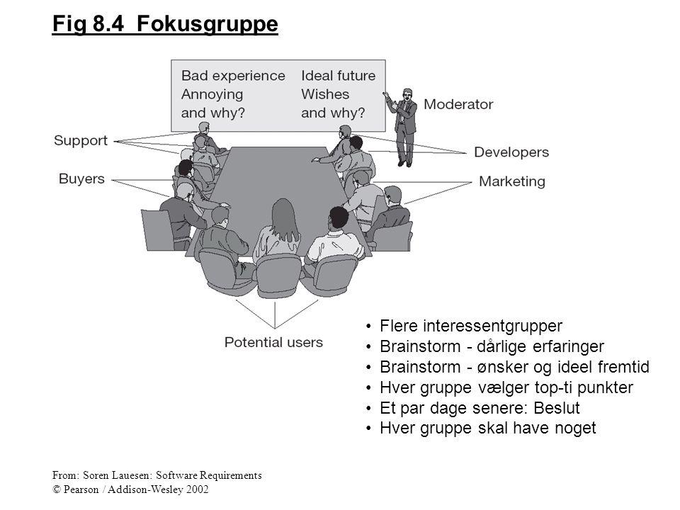 Fig 8.4 Fokusgruppe Flere interessentgrupper Brainstorm - dårlige erfaringer Brainstorm - ønsker og ideel fremtid Hver gruppe vælger top-ti punkter Et par dage senere: Beslut Hver gruppe skal have noget From: Soren Lauesen: Software Requirements © Pearson / Addison-Wesley 2002