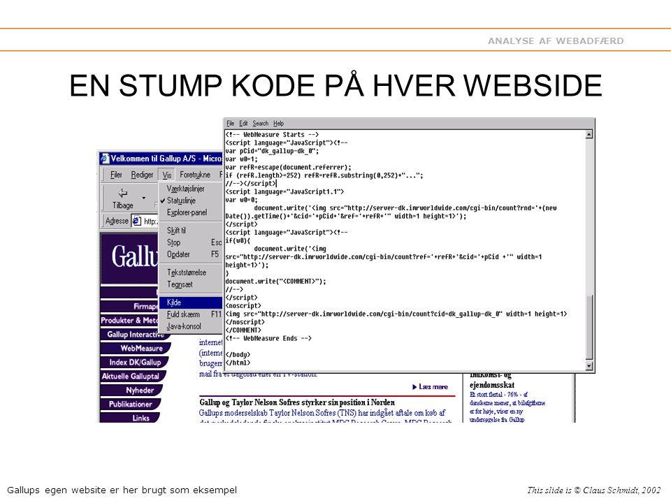 ANALYSE AF WEBADFÆRD EN STUMP KODE PÅ HVER WEBSIDE Gallups egen website er her brugt som eksempel This slide is © Claus Schmidt, 2002