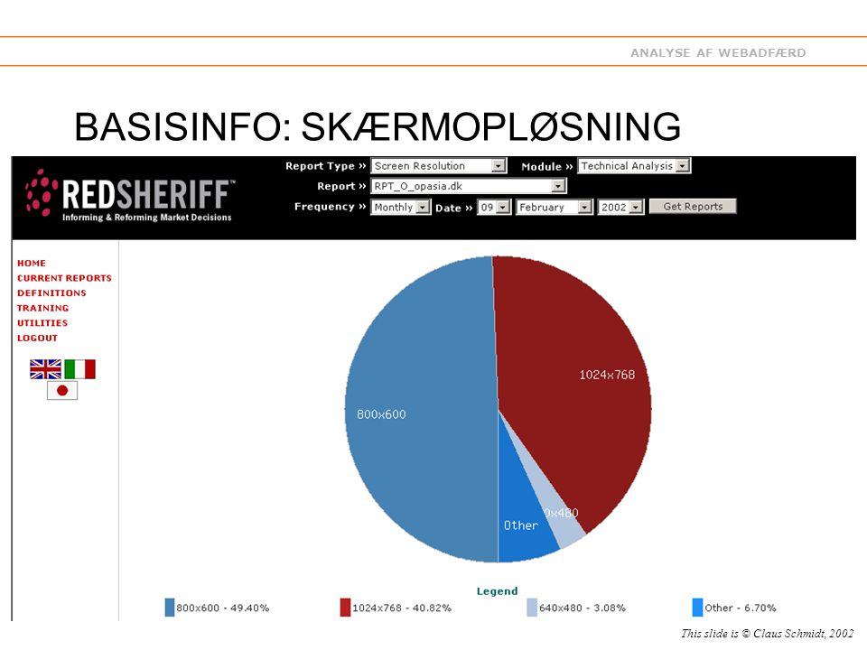 ANALYSE AF WEBADFÆRD BASISINFO: SKÆRMOPLØSNING This slide is © Claus Schmidt, 2002