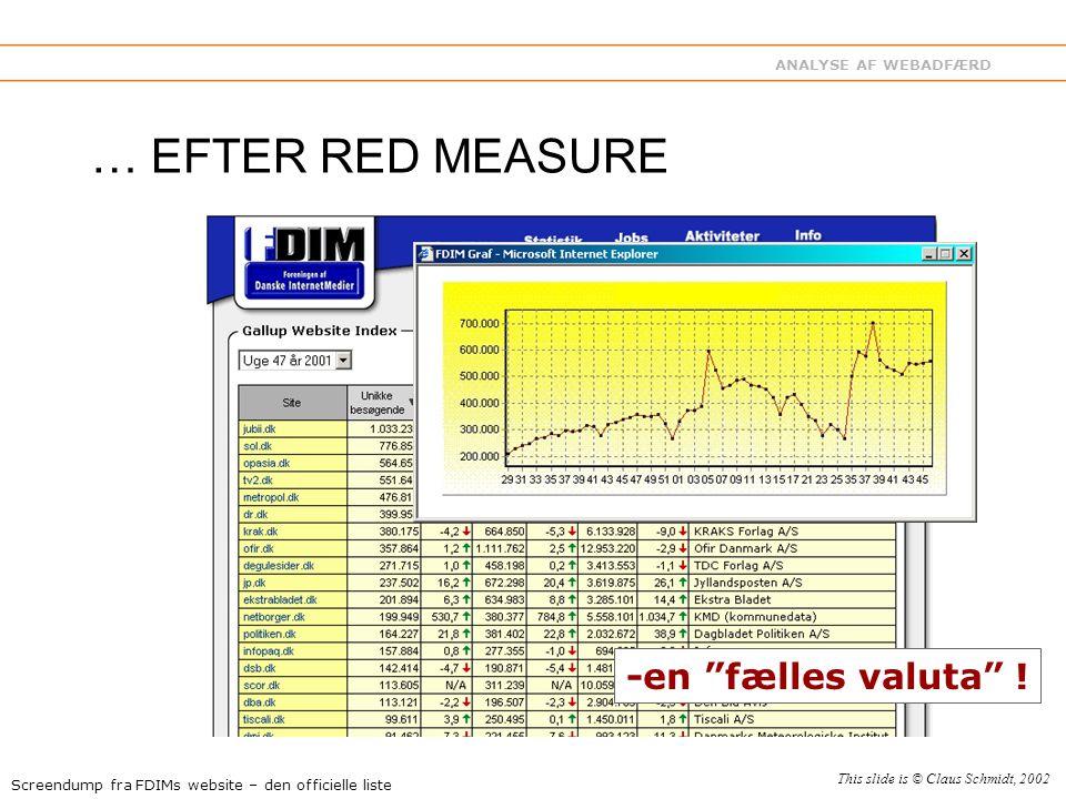 ANALYSE AF WEBADFÆRD … EFTER RED MEASURE -en fælles valuta .