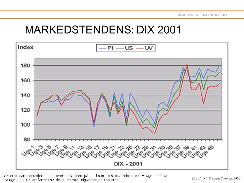 ANALYSE AF WEBADFÆRD MARKEDSTENDENS: DIX 2001 DIX er et sammenvejet indeks over aktiviteten på de ti største sites.