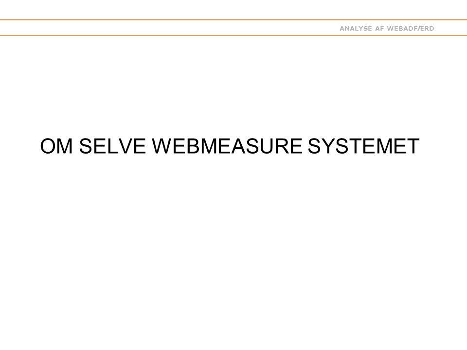 ANALYSE AF WEBADFÆRD OM SELVE WEBMEASURE SYSTEMET