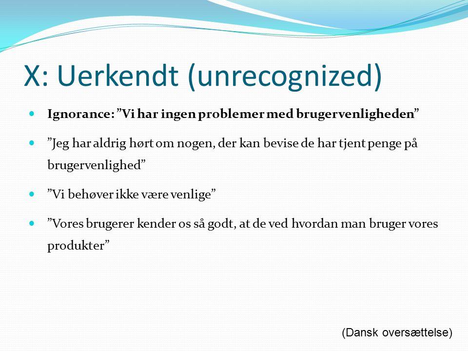 X: Uerkendt (unrecognized) Ignorance: Vi har ingen problemer med brugervenligheden Jeg har aldrig hørt om nogen, der kan bevise de har tjent penge på brugervenlighed Vi behøver ikke være venlige Vores brugerer kender os så godt, at de ved hvordan man bruger vores produkter (Dansk oversættelse)