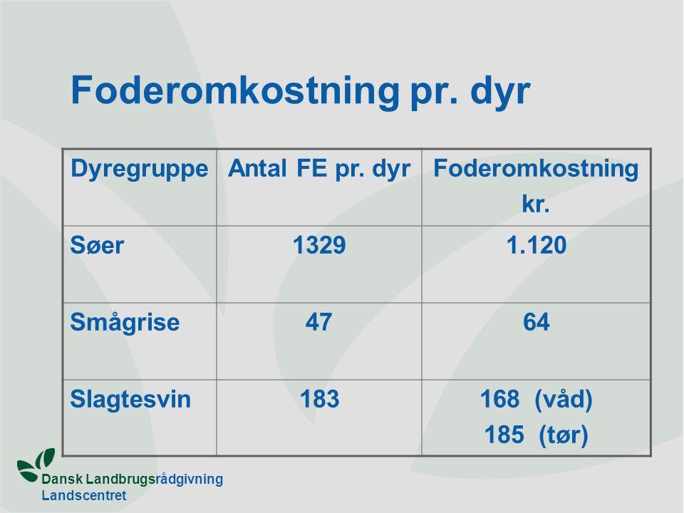 Dansk Landbrugsrådgivning Landscentret Foderomkostning pr.