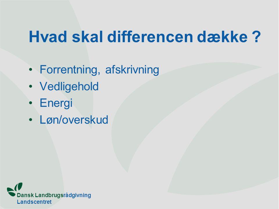 Dansk Landbrugsrådgivning Landscentret Hvad skal differencen dække .
