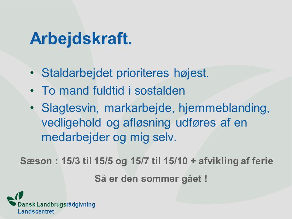 Dansk Landbrugsrådgivning Landscentret Arbejdskraft.