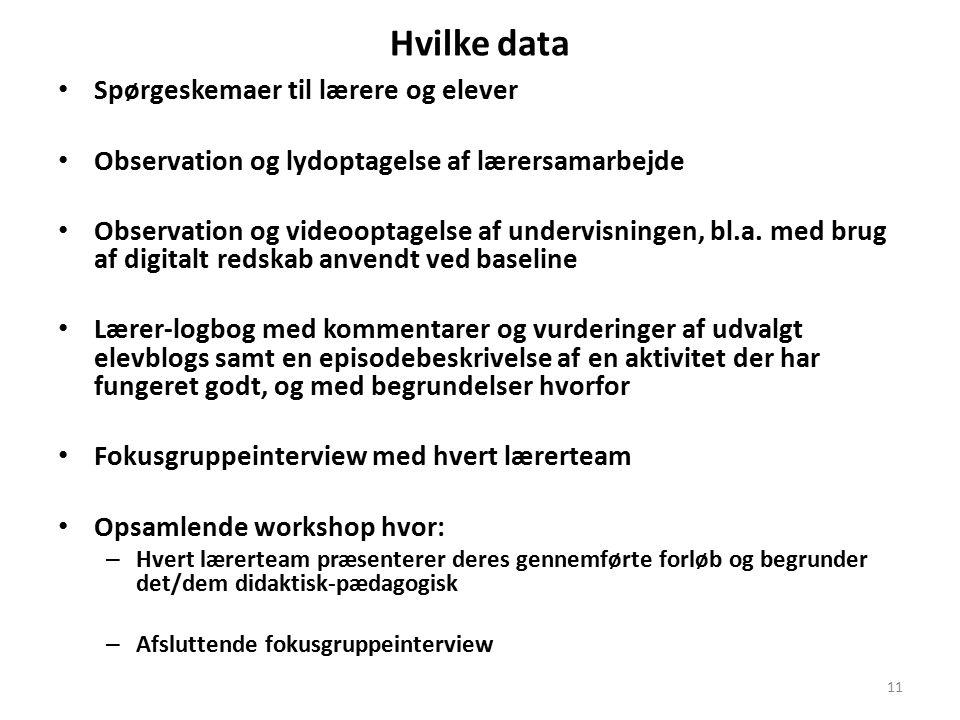Hvilke data Spørgeskemaer til lærere og elever Observation og lydoptagelse af lærersamarbejde Observation og videooptagelse af undervisningen, bl.a.