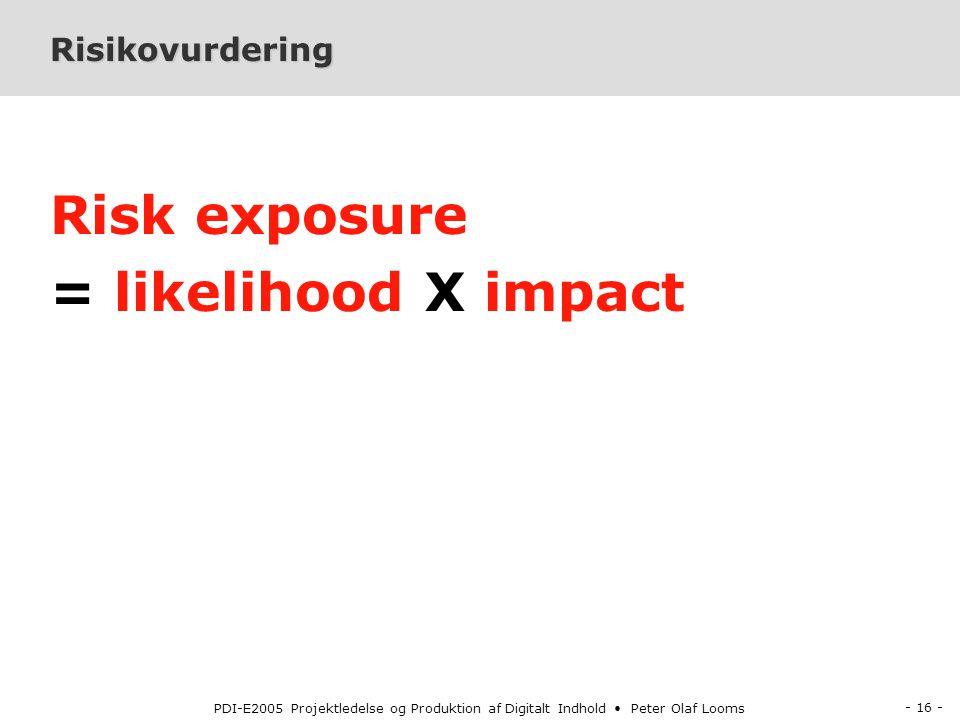 - 16 - PDI-E2005 Projektledelse og Produktion af Digitalt Indhold Peter Olaf Looms Risikovurdering Risk exposure = likelihood X impact