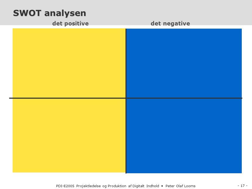 - 17 - PDI-E2005 Projektledelse og Produktion af Digitalt Indhold Peter Olaf Looms det positive det negative SWOT analysen