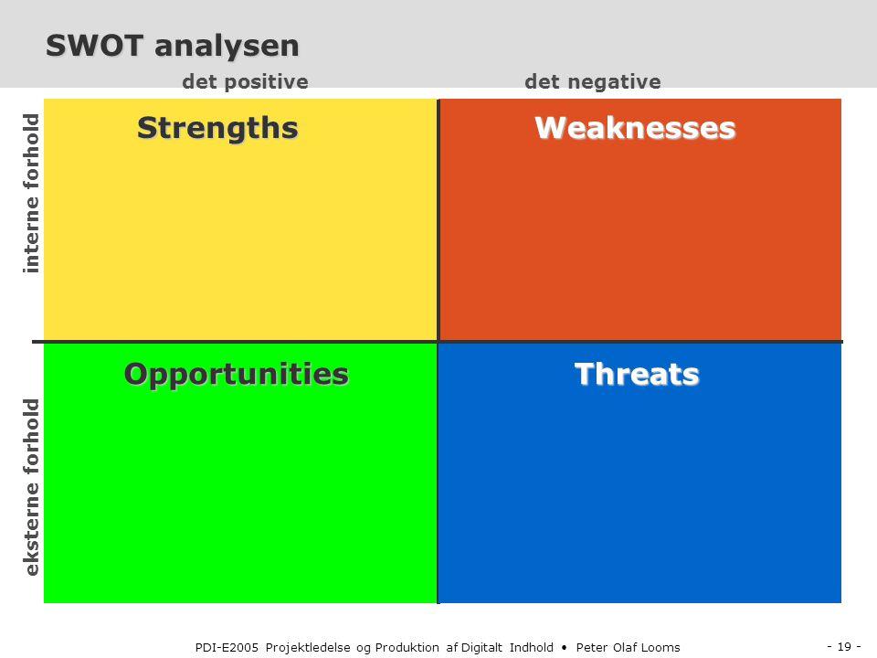 - 19 - PDI-E2005 Projektledelse og Produktion af Digitalt Indhold Peter Olaf Looms det positive det negative eksterne forhold interne forhold SWOT analysen StrengthsWeaknesses OpportunitiesThreats