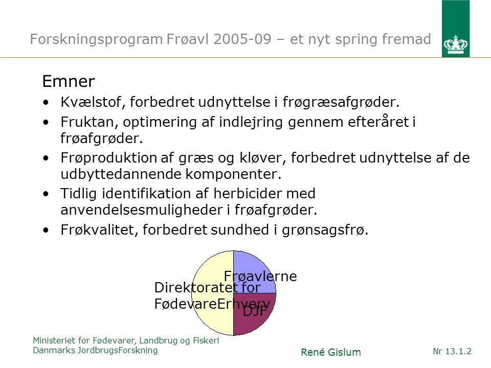 Ministeriet for Fødevarer, Landbrug og Fiskeri Danmarks JordbrugsForskning René Gislum Nr 13.1.2 Forskningsprogram Frøavl 2005-09 – et nyt spring fremad Emner Kvælstof, forbedret udnyttelse i frøgræsafgrøder.