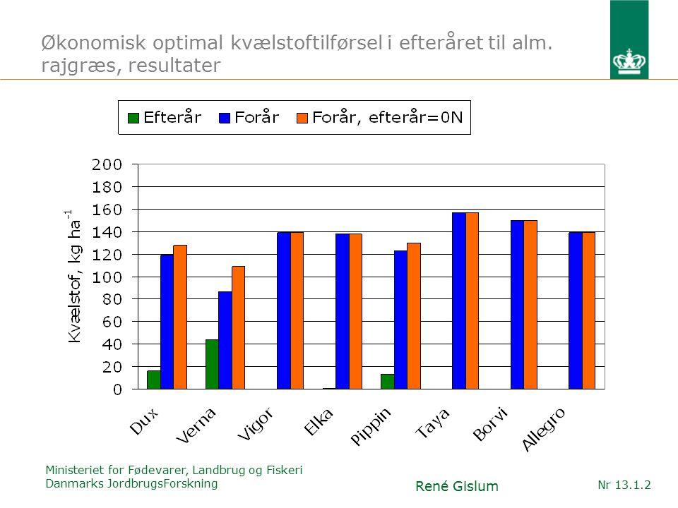 Ministeriet for Fødevarer, Landbrug og Fiskeri Danmarks JordbrugsForskning René Gislum Nr 13.1.2 Økonomisk optimal kvælstoftilførsel i efteråret til alm.
