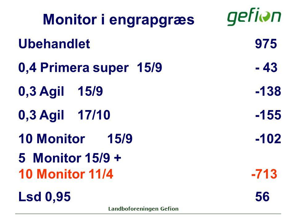 Landboforeningen Gefion Monitor i engrapgræs Ubehandlet975 0,4 Primera super15/9- 43 0,3 Agil15/9-138 0,3 Agil17/10-155 10 Monitor15/9-102 Lsd 0,9556 5 Monitor 15/9 + 10 Monitor 11/4 -713