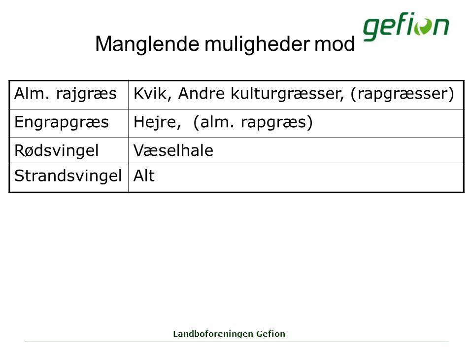 Landboforeningen Gefion Manglende muligheder mod Alm.