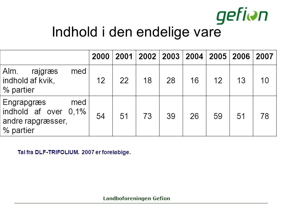 Landboforeningen Gefion Indhold i den endelige vare 20002001200220032004200520062007 Alm.