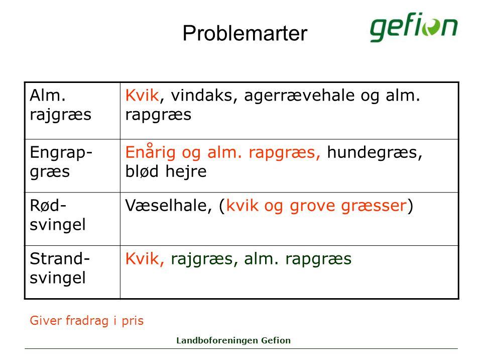 Landboforeningen Gefion Problemarter Alm. rajgræs Kvik, vindaks, agerrævehale og alm.