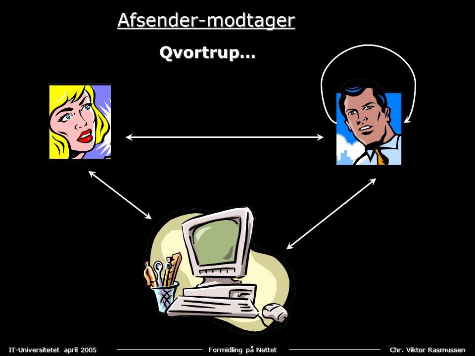 Chr. Viktor Rasmussen IT-Universitetet april 2005 Formidling på Nettet Qvortrup… Afsender-modtager