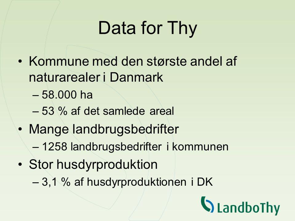 Data for Thy Kommune med den største andel af naturarealer i Danmark –58.000 ha –53 % af det samlede areal Mange landbrugsbedrifter –1258 landbrugsbedrifter i kommunen Stor husdyrproduktion –3,1 % af husdyrproduktionen i DK