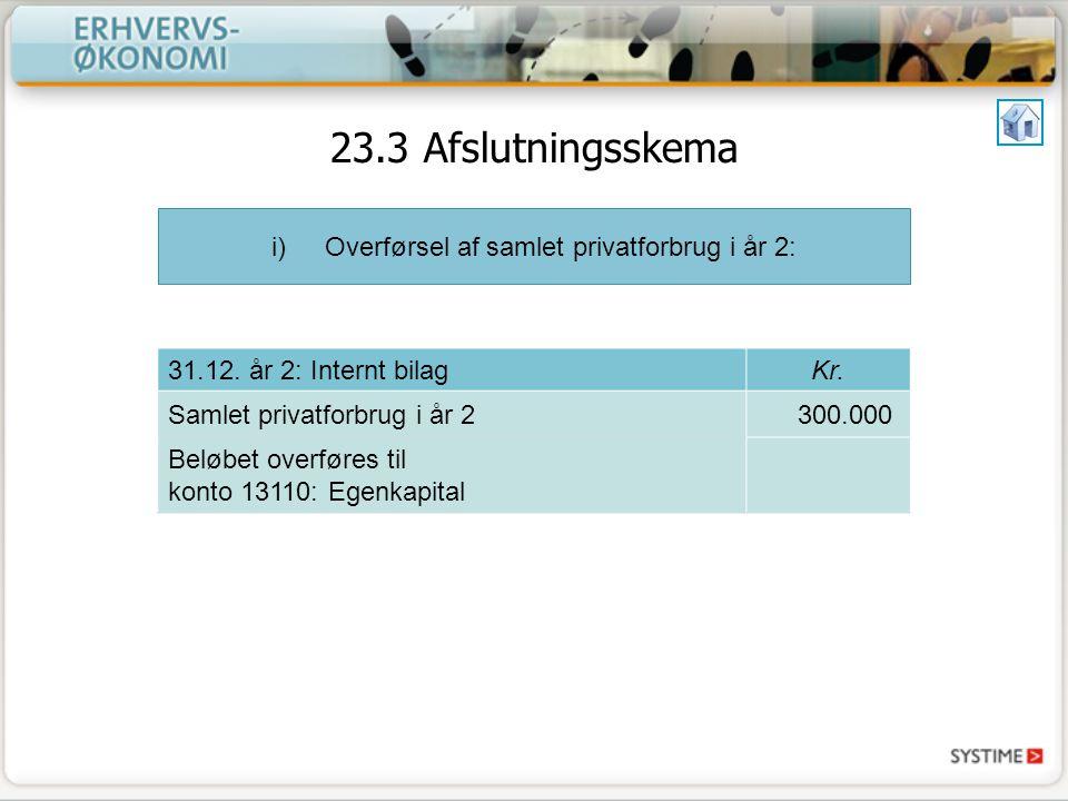 i)Overførsel af samlet privatforbrug i år 2: 31.12.