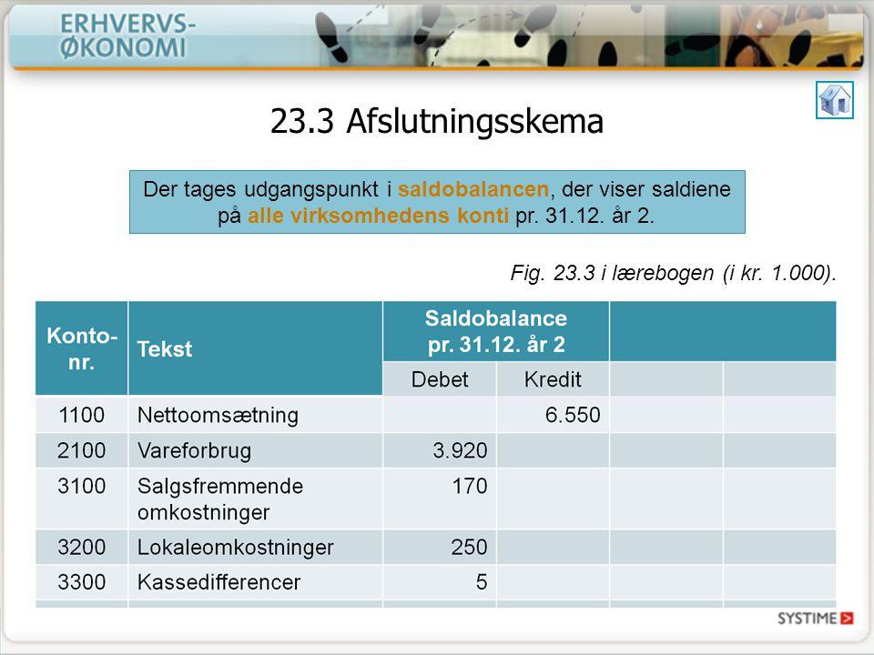 23.3 Afslutningsskema Der tages udgangspunkt i saldobalancen, der viser saldiene på alle virksomhedens konti pr.