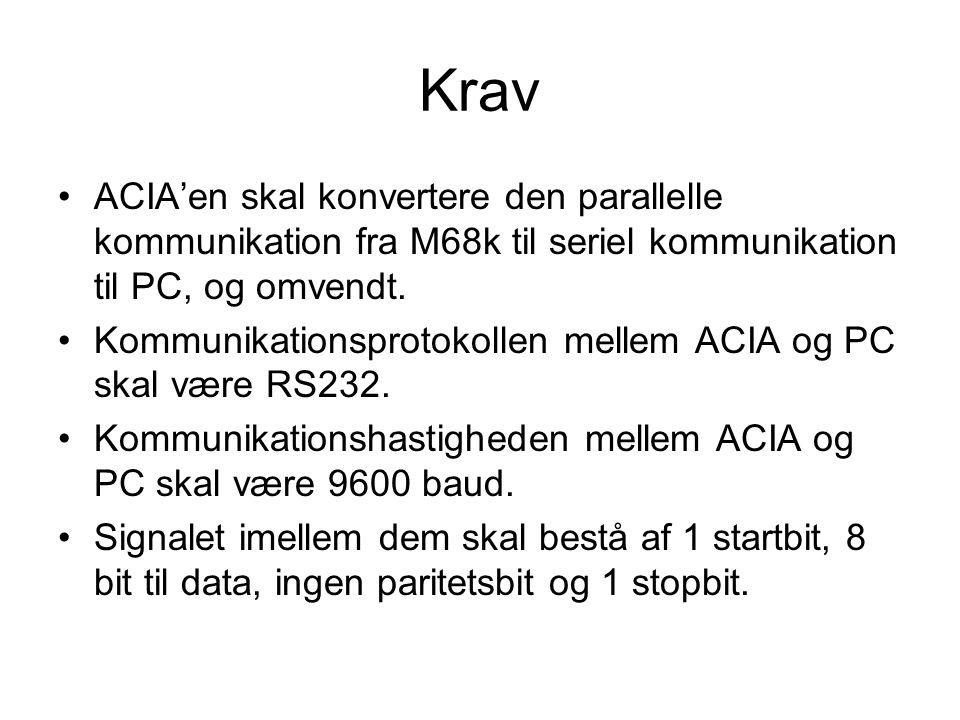Krav ACIA'en skal konvertere den parallelle kommunikation fra M68k til seriel kommunikation til PC, og omvendt.