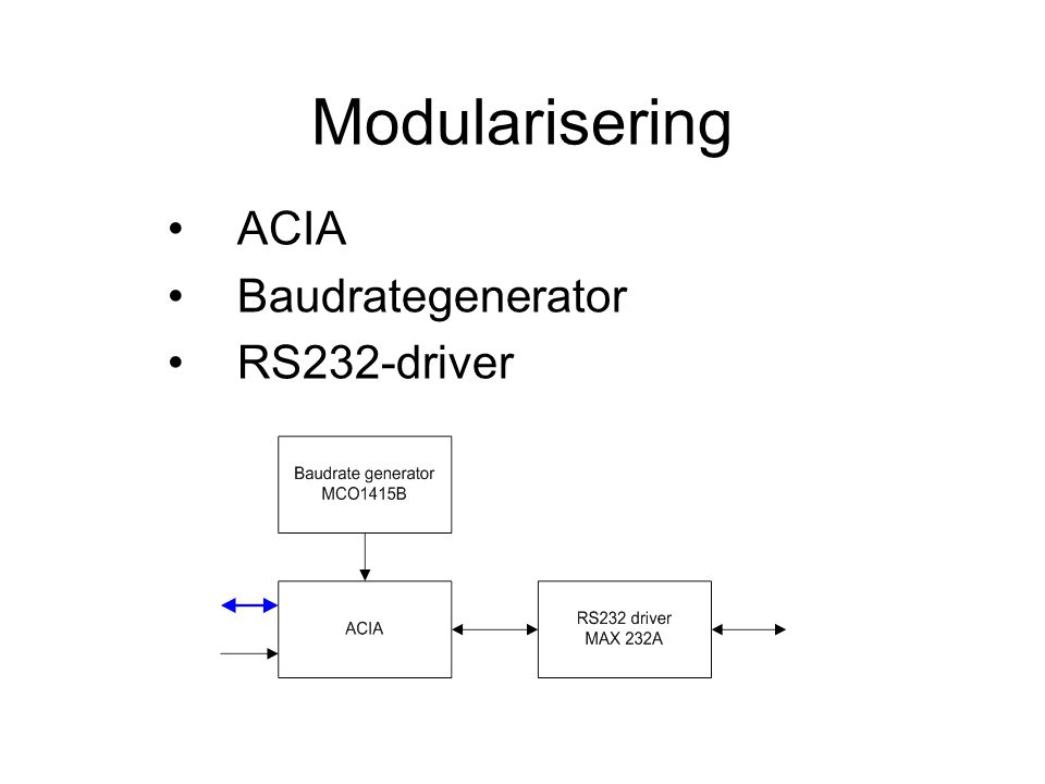 Modularisering ACIA Baudrategenerator RS232-driver