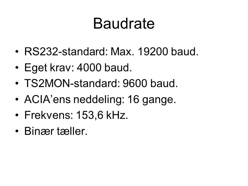 Baudrate RS232-standard: Max. 19200 baud. Eget krav: 4000 baud.