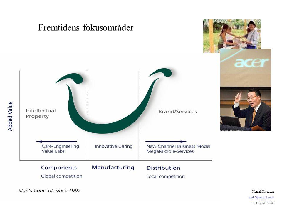 Fremtidens fokusområder Henrik Knudsen mail@henrikk.com Tlf.: 2627 3300