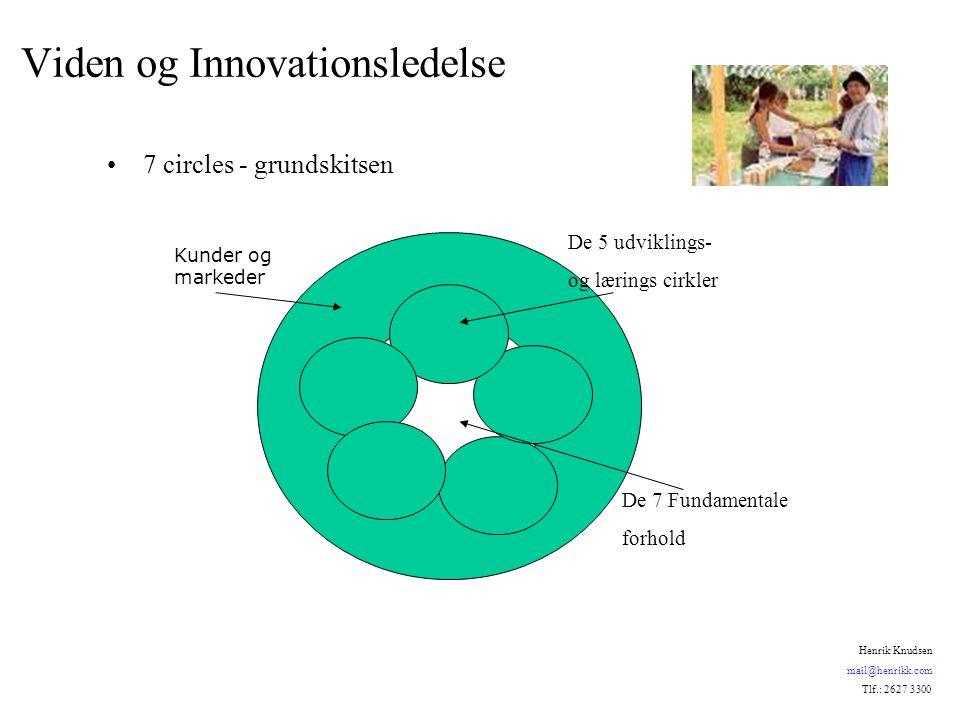 7 circles - grundskitsen Kunder og markeder De 5 udviklings- og lærings cirkler De 7 Fundamentale forhold Viden og Innovationsledelse Henrik Knudsen mail@henrikk.com Tlf.: 2627 3300