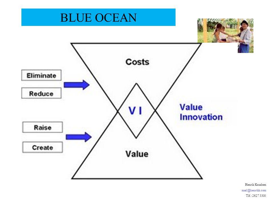 BLUE OCEAN Henrik Knudsen mail@henrikk.com Tlf.: 2627 3300
