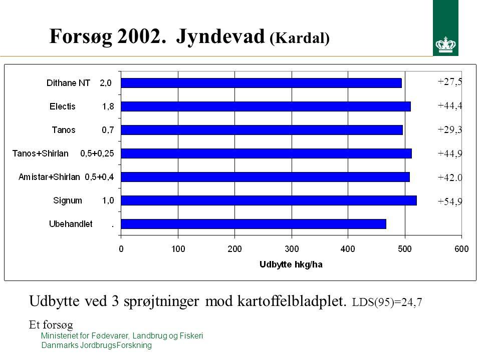 Ministeriet for Fødevarer, Landbrug og Fiskeri Danmarks JordbrugsForskning Forsøg 2002.