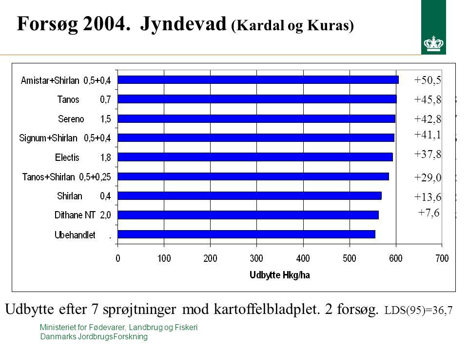 Ministeriet for Fødevarer, Landbrug og Fiskeri Danmarks JordbrugsForskning Forsøg 2004.