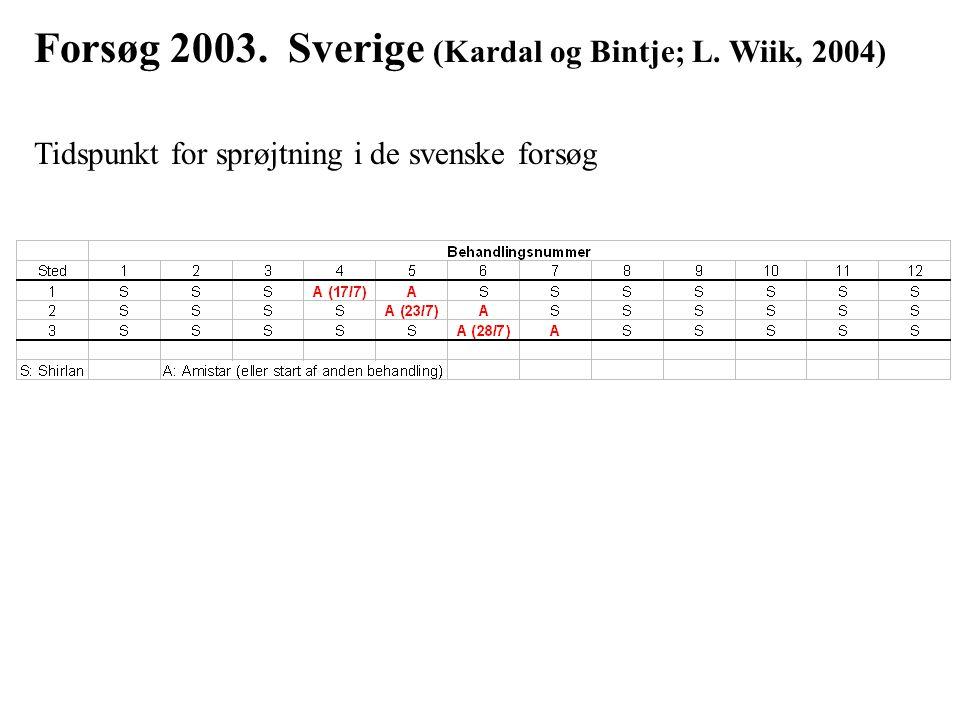 Forsøg 2003. Sverige (Kardal og Bintje; L. Wiik, 2004) Tidspunkt for sprøjtning i de svenske forsøg