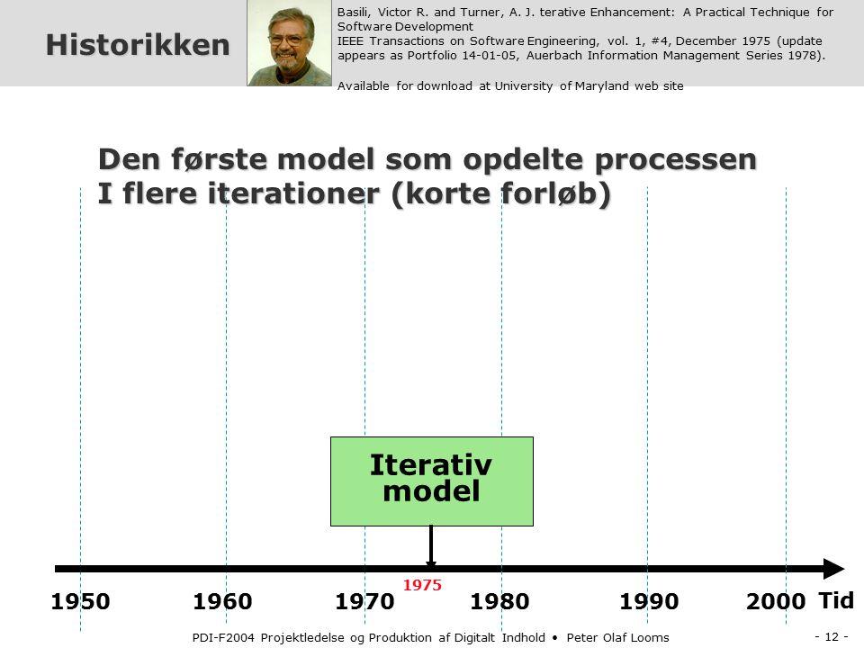 - 11 - PDI-F2004 Projektledelse og Produktion af Digitalt Indhold Peter Olaf Looms Historikken Tid 1950 1960 1970 1980 1990 2000 Royce,W.W.
