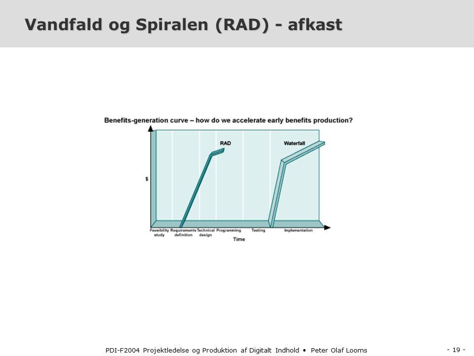 - 18 - PDI-F2004 Projektledelse og Produktion af Digitalt Indhold Peter Olaf Looms Vandfald og Spiralen (RAD) - ressourceforbrug