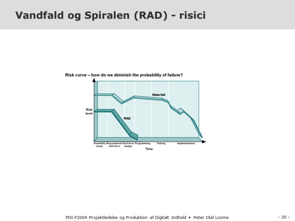 - 19 - PDI-F2004 Projektledelse og Produktion af Digitalt Indhold Peter Olaf Looms Vandfald og Spiralen (RAD) - afkast