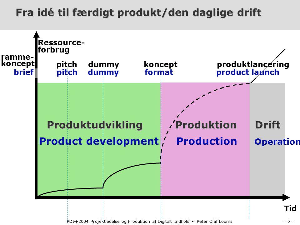 Fra idé til færdigt produkt/den daglige drift Termer på dansk og engelsk