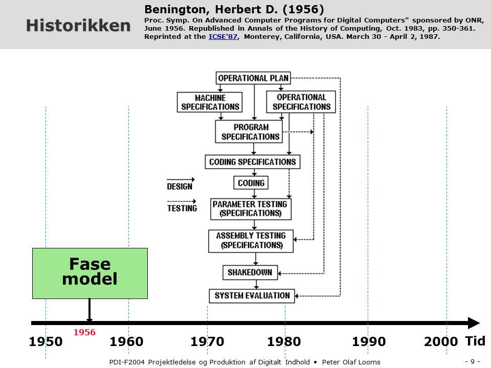 Modeller for Udvikling og Produktion 1. Historikken
