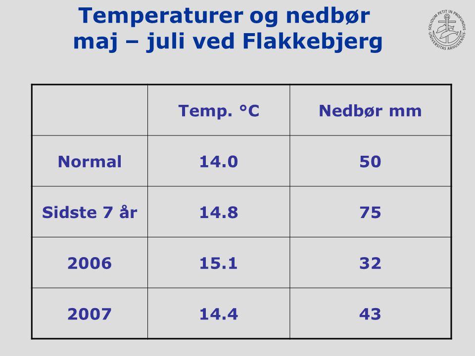 Temperaturer og nedbør maj – juli ved Flakkebjerg Temp.