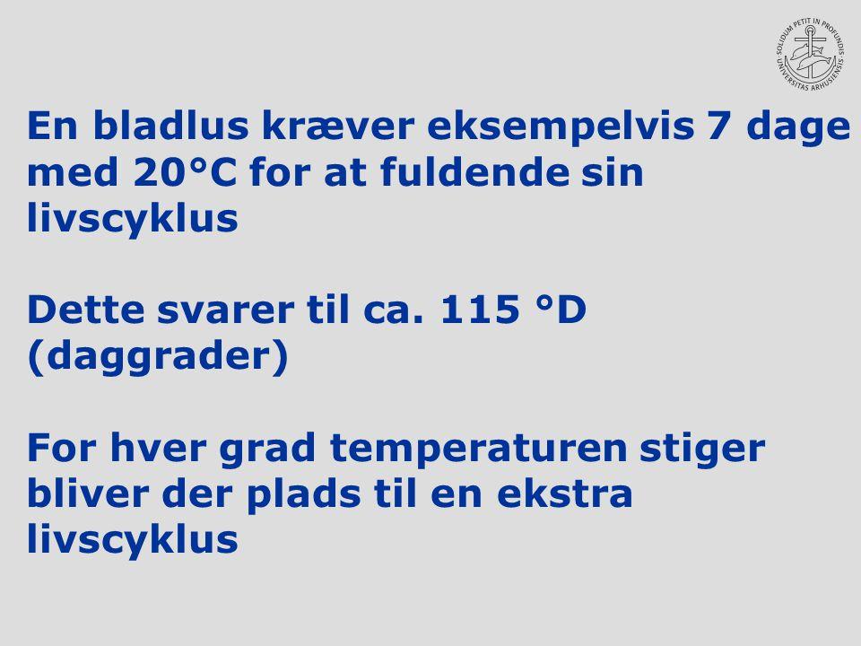 En bladlus kræver eksempelvis 7 dage med 20°C for at fuldende sin livscyklus Dette svarer til ca.