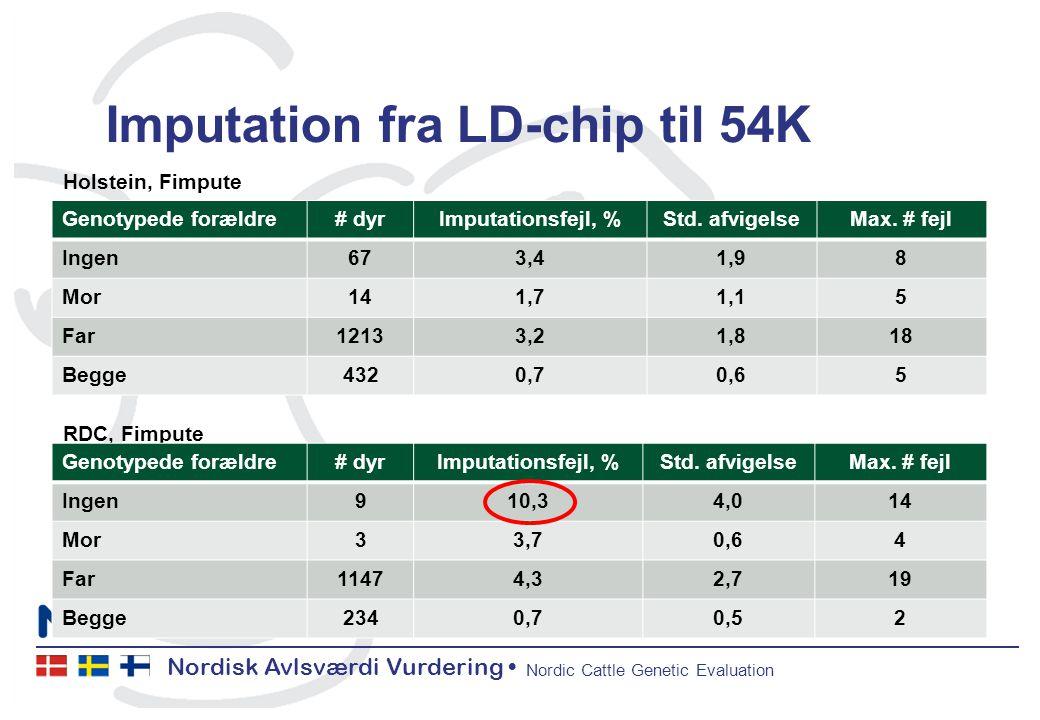 Nordisk Avlsværdi Vurdering Nordic Cattle Genetic Evaluation Imputation fra LD-chip til 54K Genotypede forældre# dyrImputationsfejl, %Std.