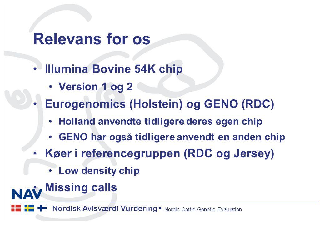 Nordisk Avlsværdi Vurdering Nordic Cattle Genetic Evaluation Relevans for os Illumina Bovine 54K chip Version 1 og 2 Eurogenomics (Holstein) og GENO (RDC) Holland anvendte tidligere deres egen chip GENO har også tidligere anvendt en anden chip Køer i referencegruppen (RDC og Jersey) Low density chip Missing calls